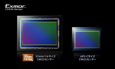 フルサイズイメージセンサー
