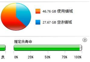 SSD推定余寿命