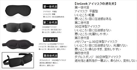 ieGeek 3D立体型アイマスク